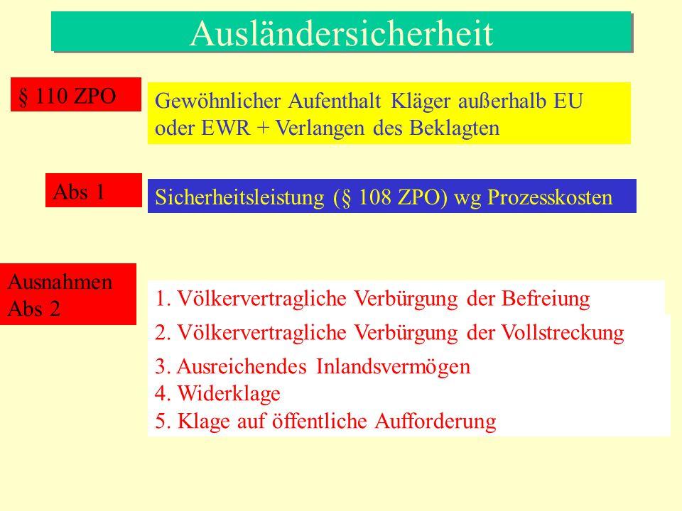 Ausländersicherheit § 110 ZPO