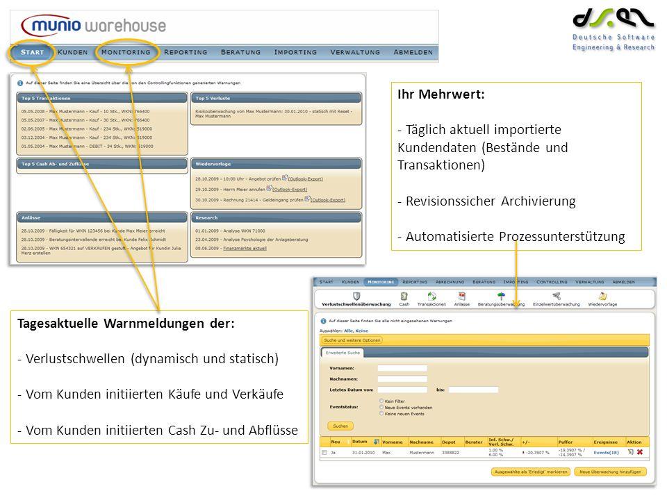 Ihr Mehrwert: Täglich aktuell importierte Kundendaten (Bestände und Transaktionen) Revisionssicher Archivierung.