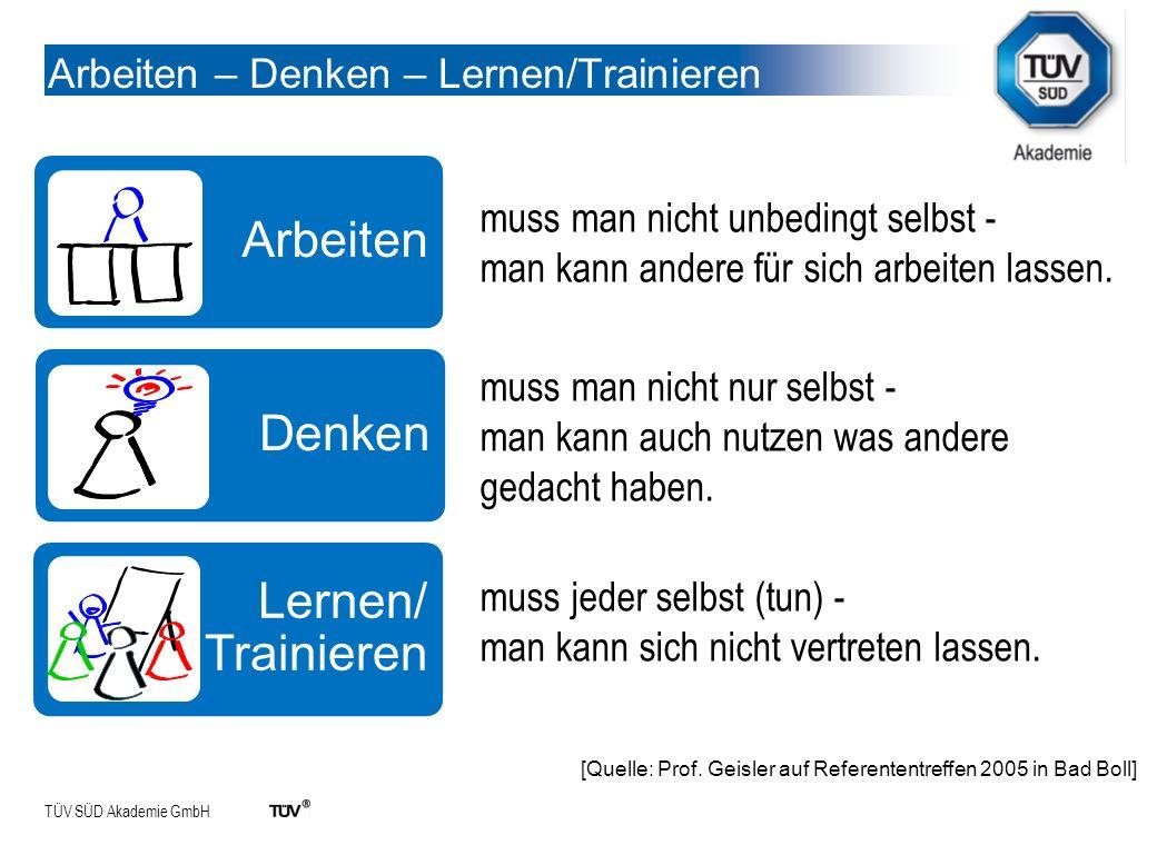 Arbeiten – Denken – Lernen/Trainieren