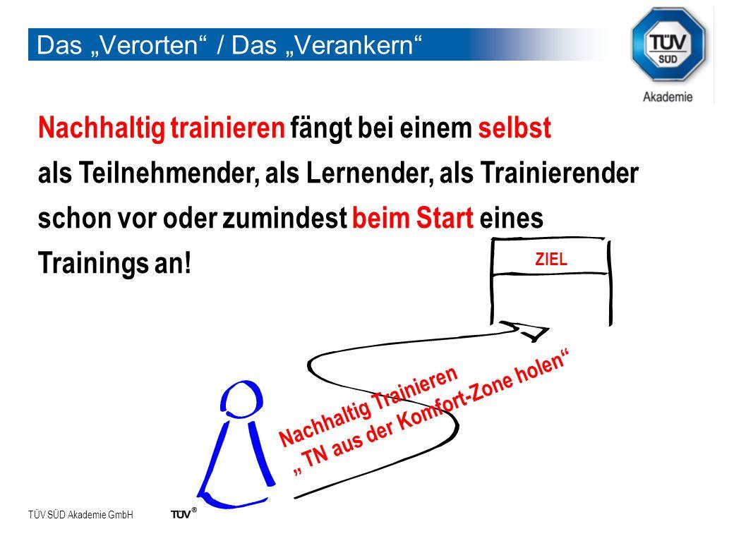 """Das """"Verorten / Das """"Verankern"""