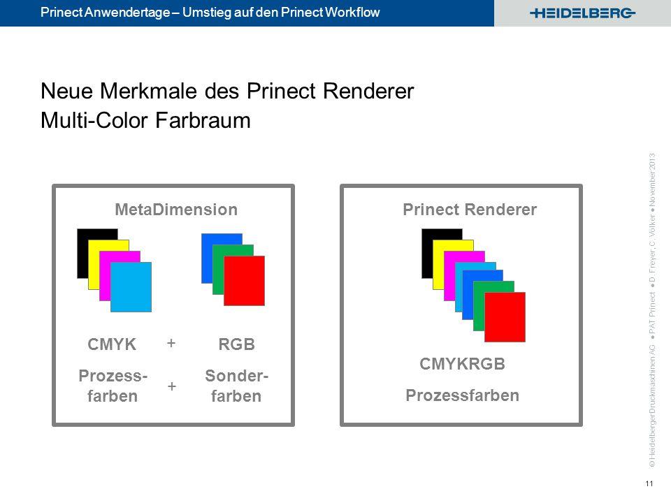 Neue Merkmale des Prinect Renderer Multi-Color Farbraum