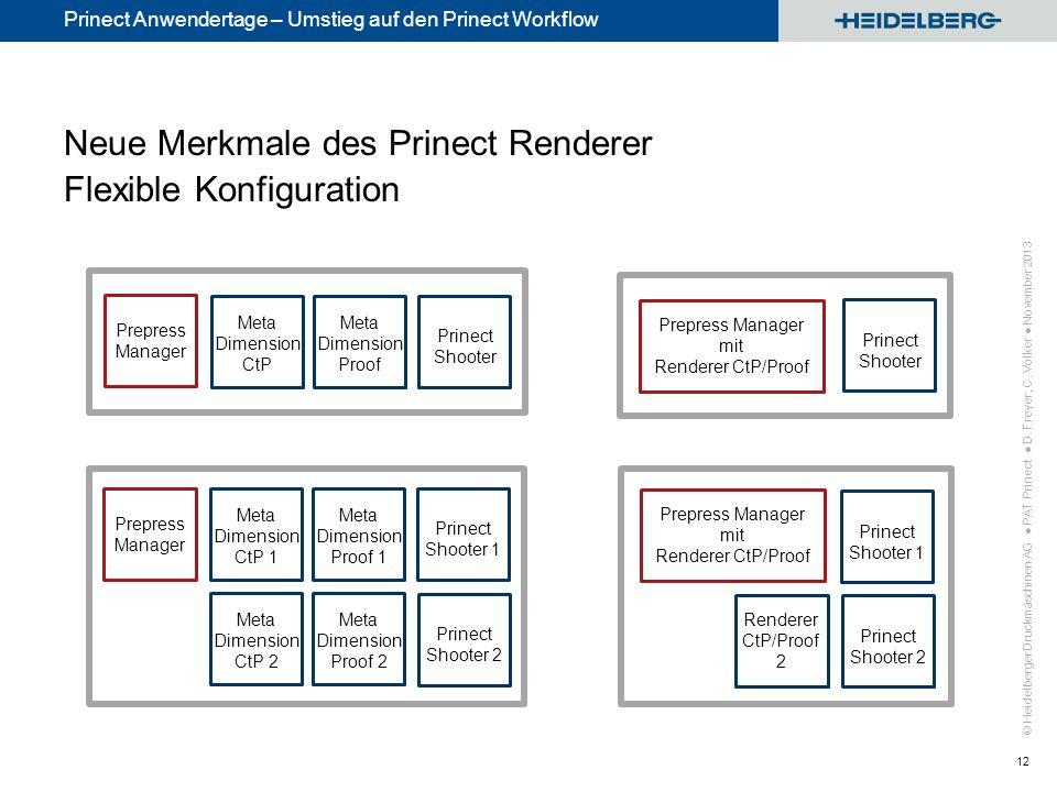 Neue Merkmale des Prinect Renderer Flexible Konfiguration