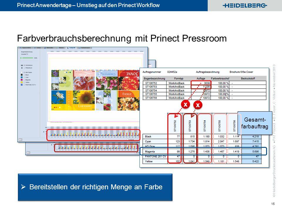Farbverbrauchsberechnung mit Prinect Pressroom Manager
