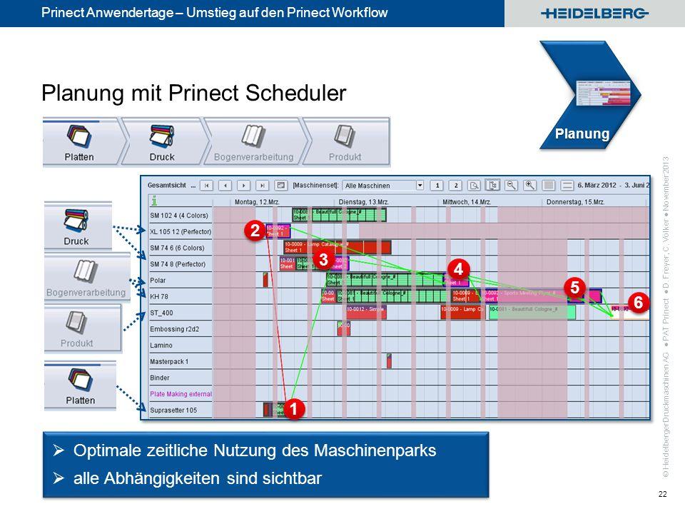 Planung mit Prinect Scheduler
