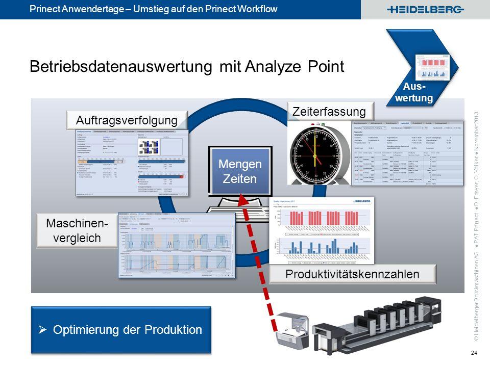 Betriebsdatenauswertung mit Analyze Point