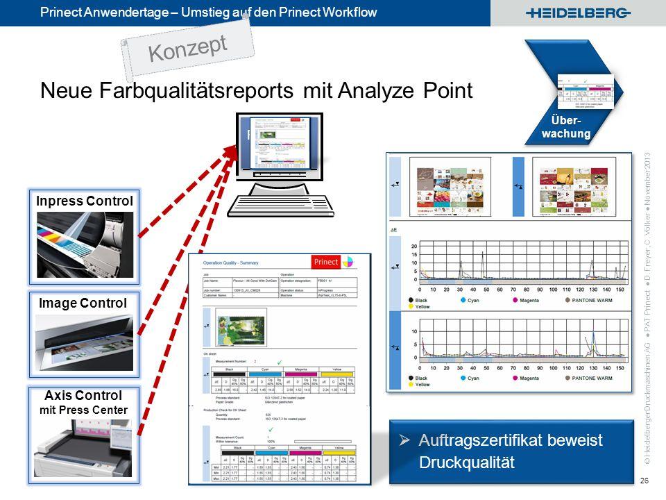 Neue Farbqualitätsreports mit Analyze Point