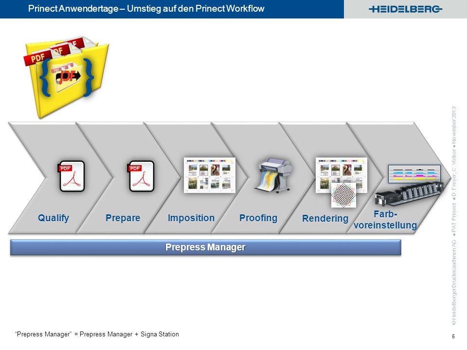 Prinect Anwendertage – Umstieg auf den Prinect Workflow