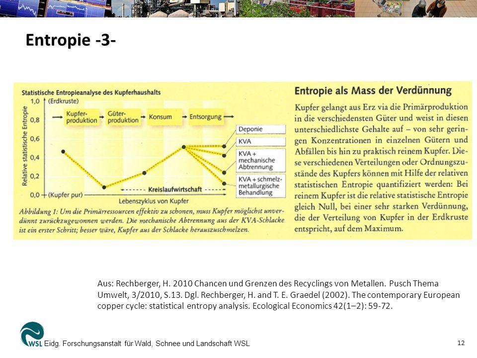 Entropie -3- Was ist eine statistische Entropieanalyse