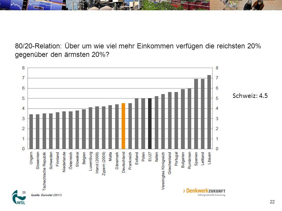 80/20-Relation: Über um wie viel mehr Einkommen verfügen die reichsten 20% gegenüber den ärmsten 20%