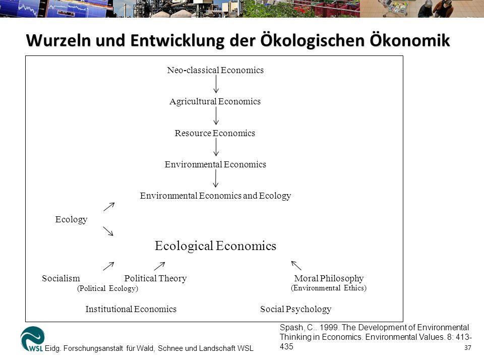 Wurzeln und Entwicklung der Ökologischen Ökonomik