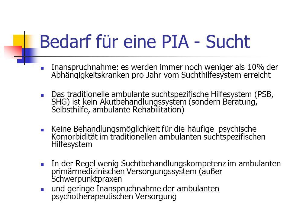 Bedarf für eine PIA - Sucht