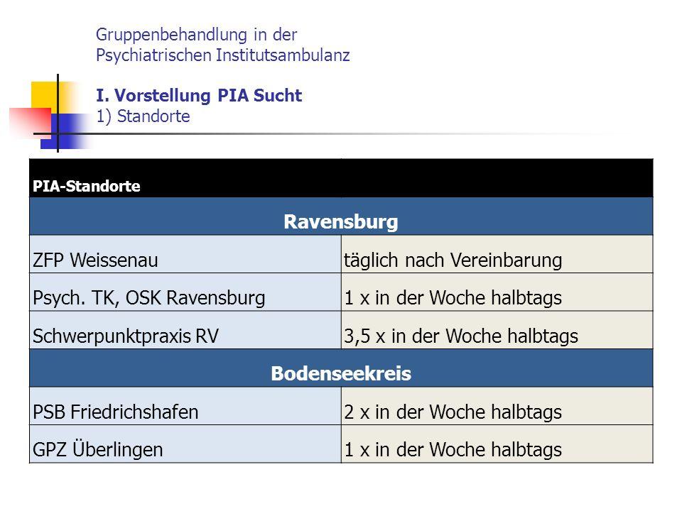 Ravensburg Bodenseekreis