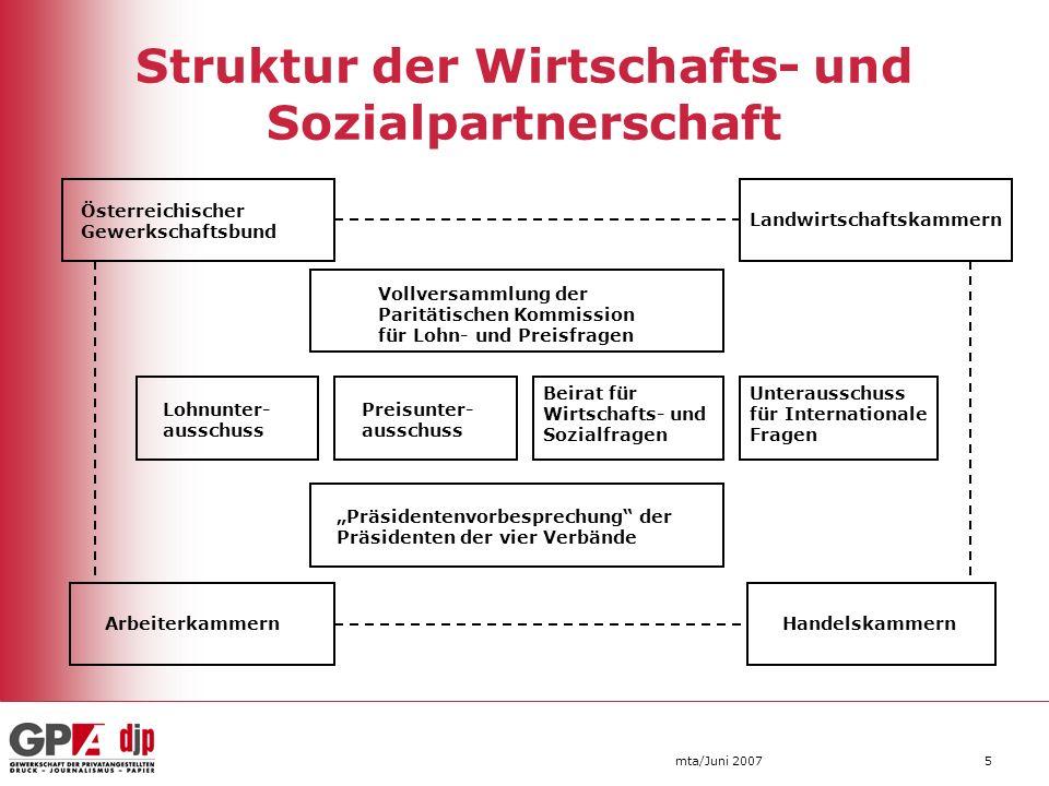 Struktur der Wirtschafts- und Sozialpartnerschaft