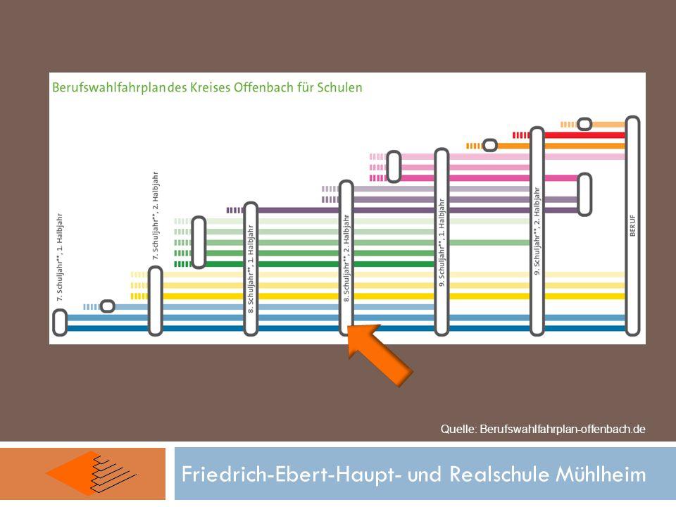 Friedrich-Ebert-Haupt- und Realschule Mühlheim