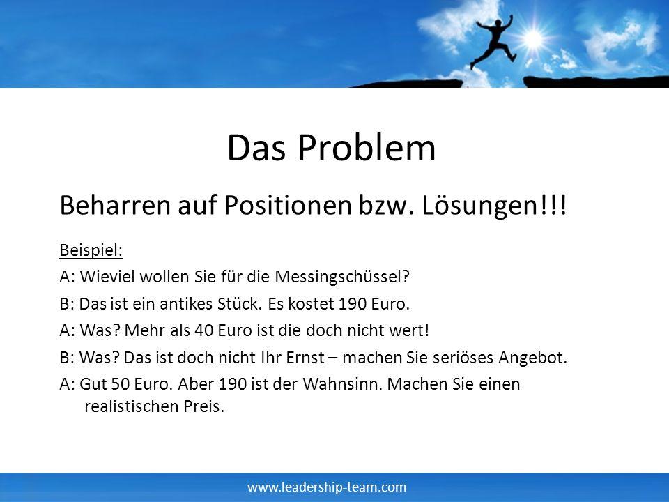 Das Problem Beharren auf Positionen bzw. Lösungen!!! Beispiel:
