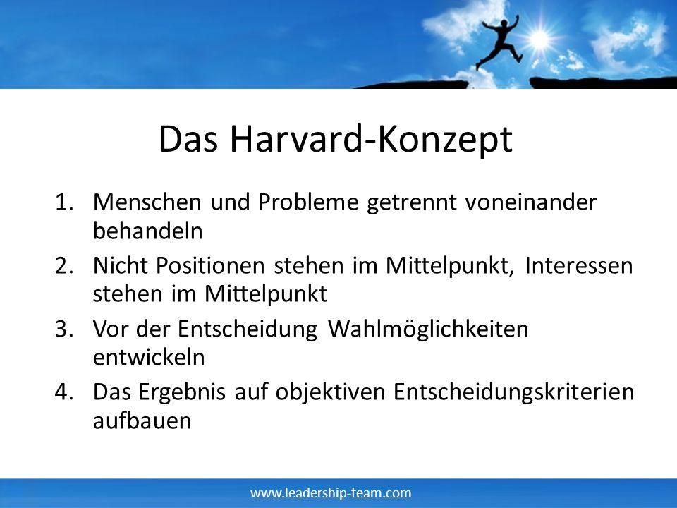Das Harvard-Konzept Menschen und Probleme getrennt voneinander behandeln. Nicht Positionen stehen im Mittelpunkt, Interessen stehen im Mittelpunkt.