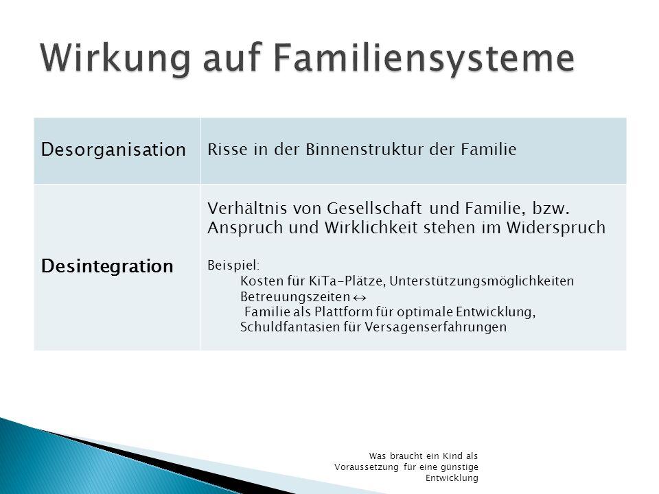 Wirkung auf Familiensysteme