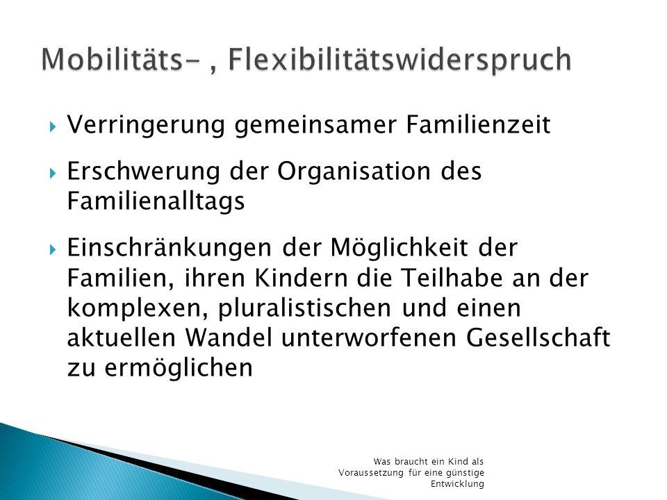 Mobilitäts- , Flexibilitätswiderspruch