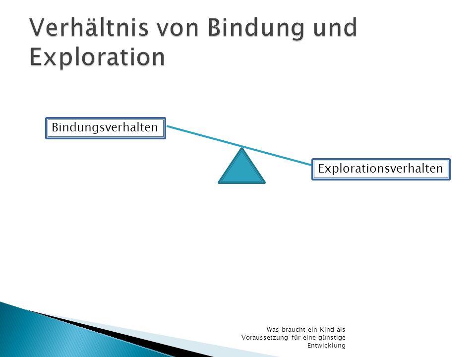 Verhältnis von Bindung und Exploration