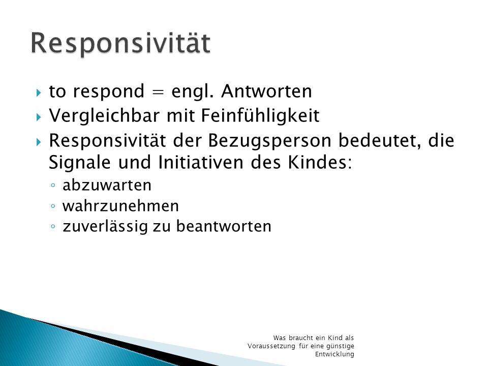 Responsivität to respond = engl. Antworten