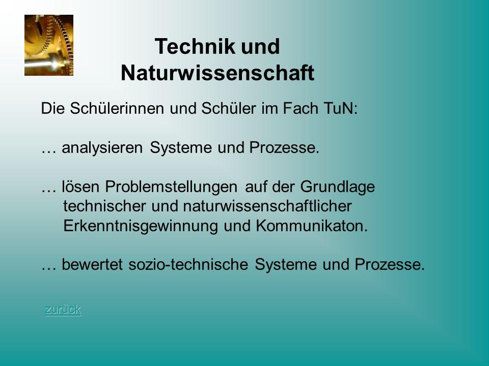 Technik und Naturwissenschaft