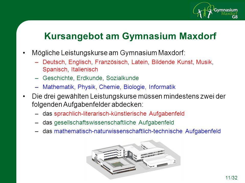 Kursangebot am Gymnasium Maxdorf