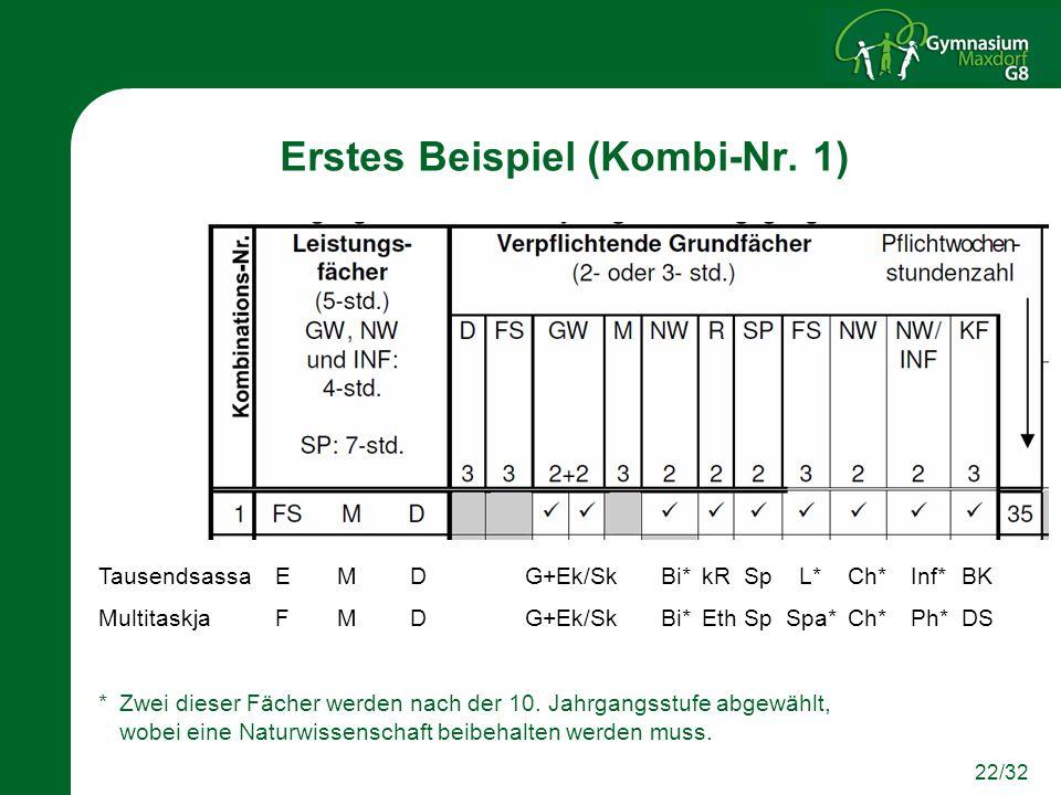 Erstes Beispiel (Kombi-Nr. 1)