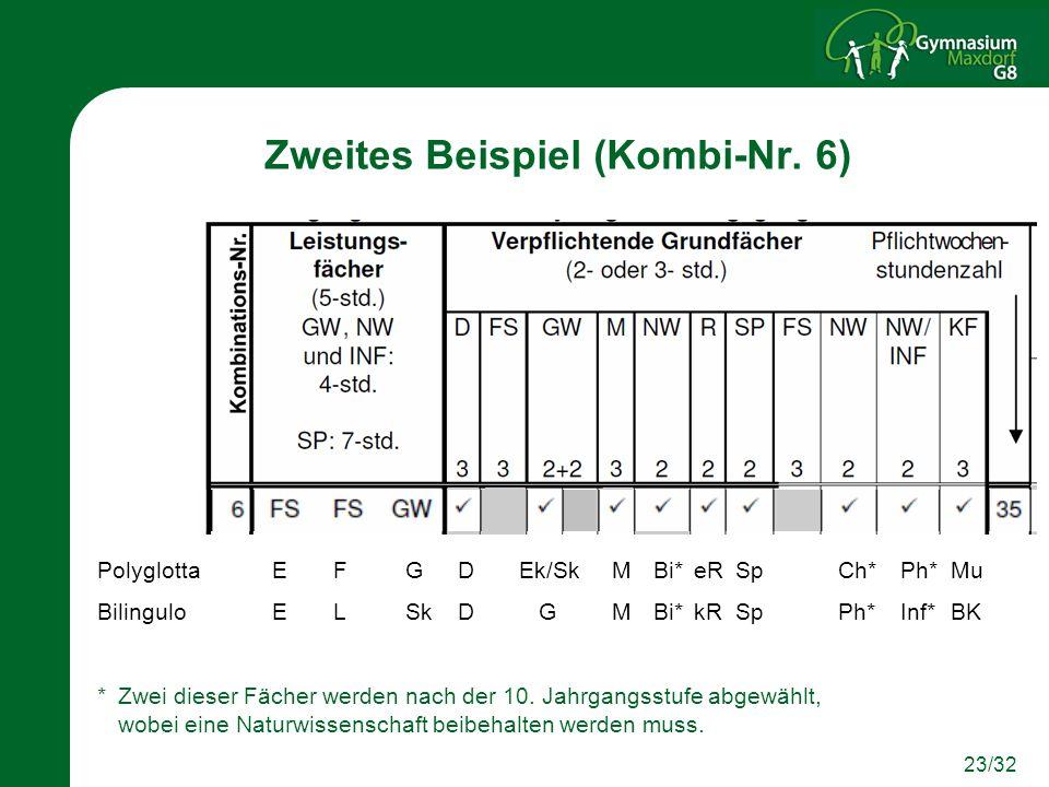 Zweites Beispiel (Kombi-Nr. 6)