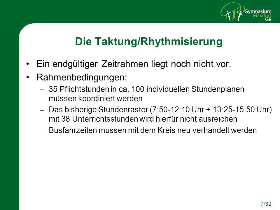 Die Taktung/Rhythmisierung