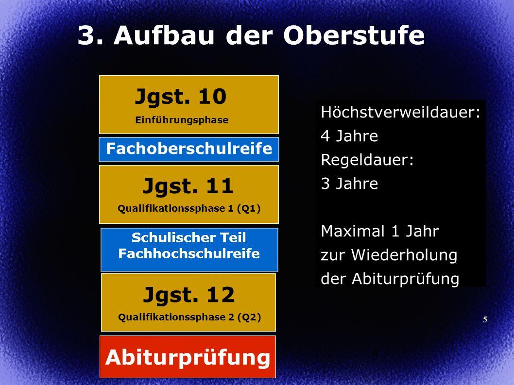 3. Aufbau der Oberstufe Jgst. 10 Jgst. 11 Jgst. 12 Abiturprüfung