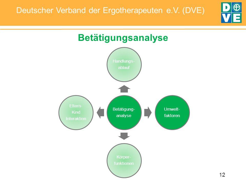 Betätigungsanalyse Betätigung- analyse. Handlungs- ablauf. faktoren. Umwelt- funktionen. Körper-