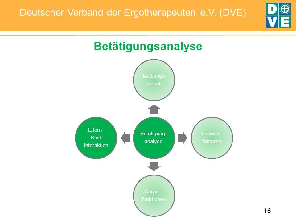 Betätigungsanalyse Betätigung- analyse Handlungs- ablauf faktoren