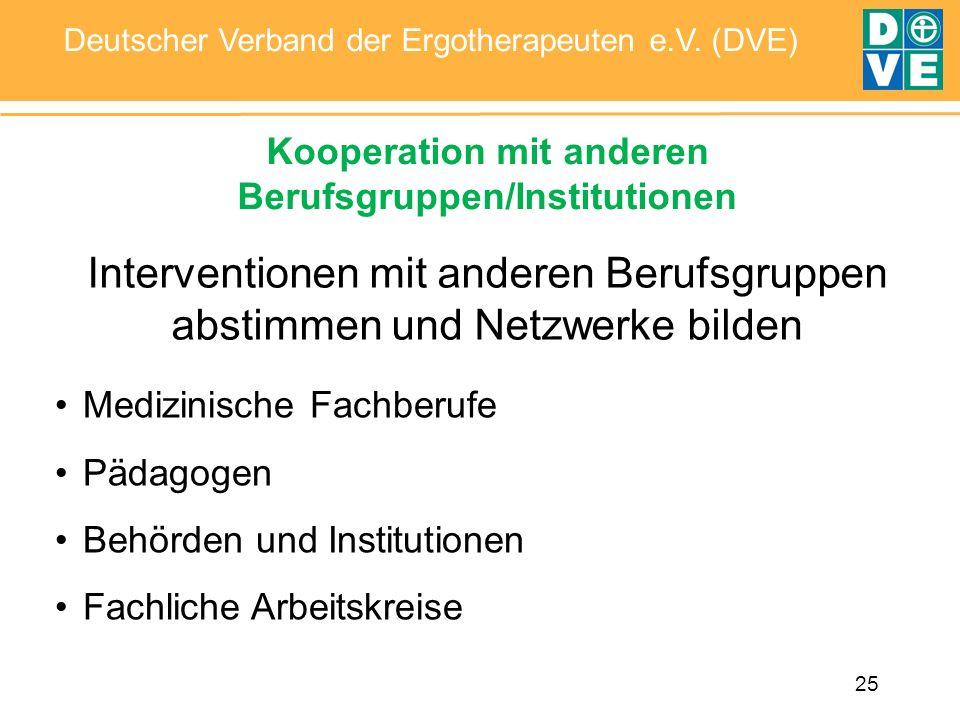 Kooperation mit anderen Berufsgruppen/Institutionen