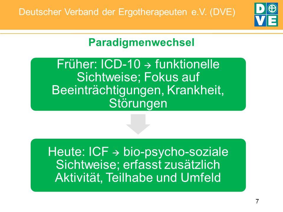 Paradigmenwechsel Früher: ICD-10  funktionelle Sichtweise; Fokus auf Beeinträchtigungen, Krankheit, Störungen.