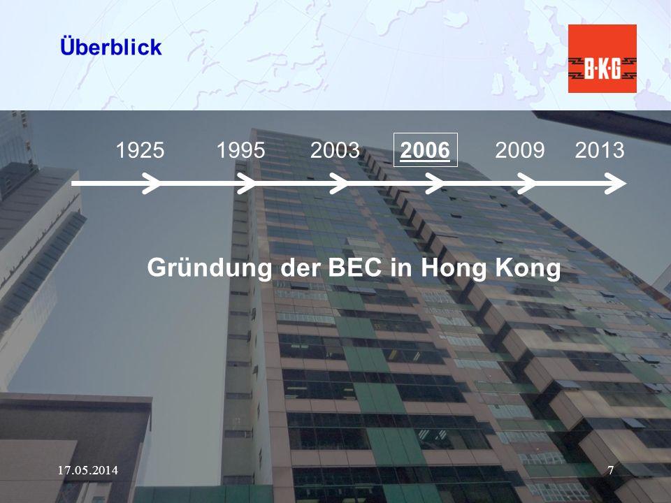 Gründung der BEC in Hong Kong