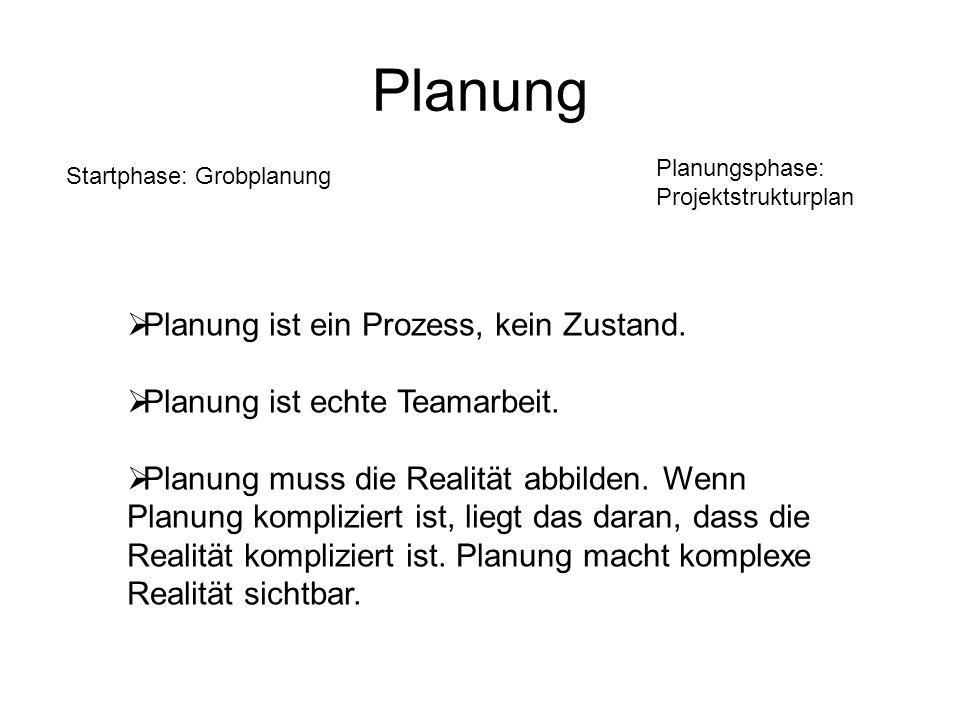 Planung Planung ist ein Prozess, kein Zustand.