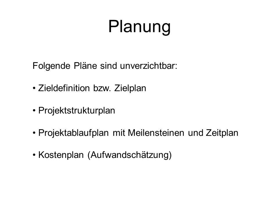 Planung Folgende Pläne sind unverzichtbar:
