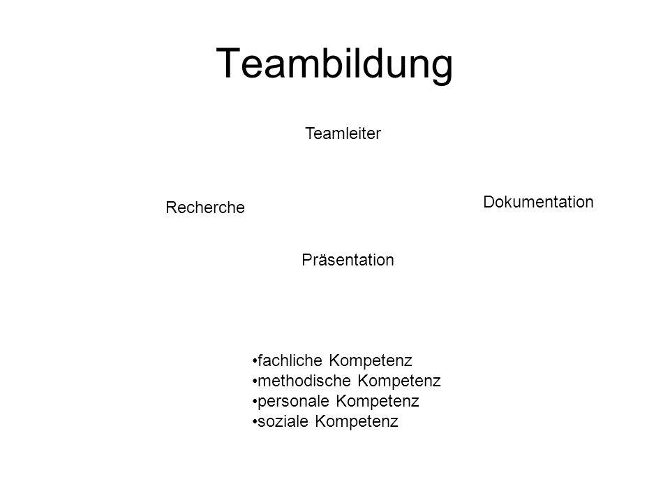 Teambildung Teamleiter Dokumentation Recherche Präsentation