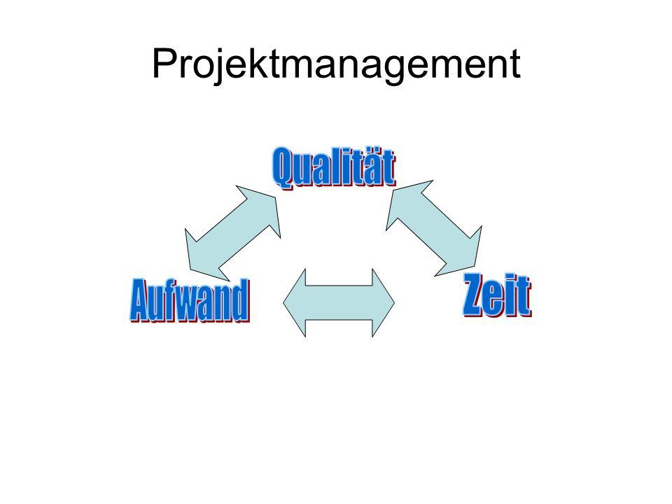 Projektmanagement Qualität Aufwand Zeit