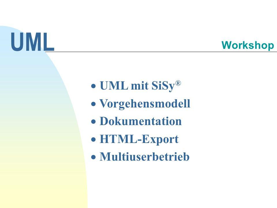 UML UML mit SiSy® Vorgehensmodell Dokumentation HTML-Export