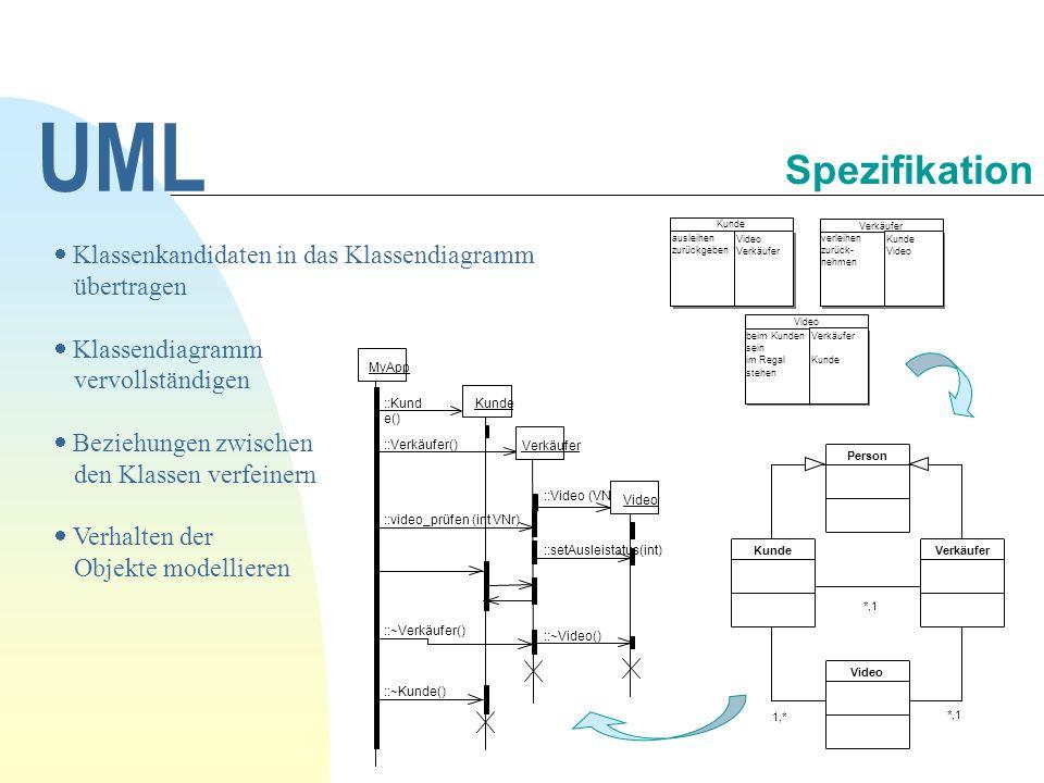 UML Spezifikation Klassenkandidaten in das Klassendiagramm übertragen