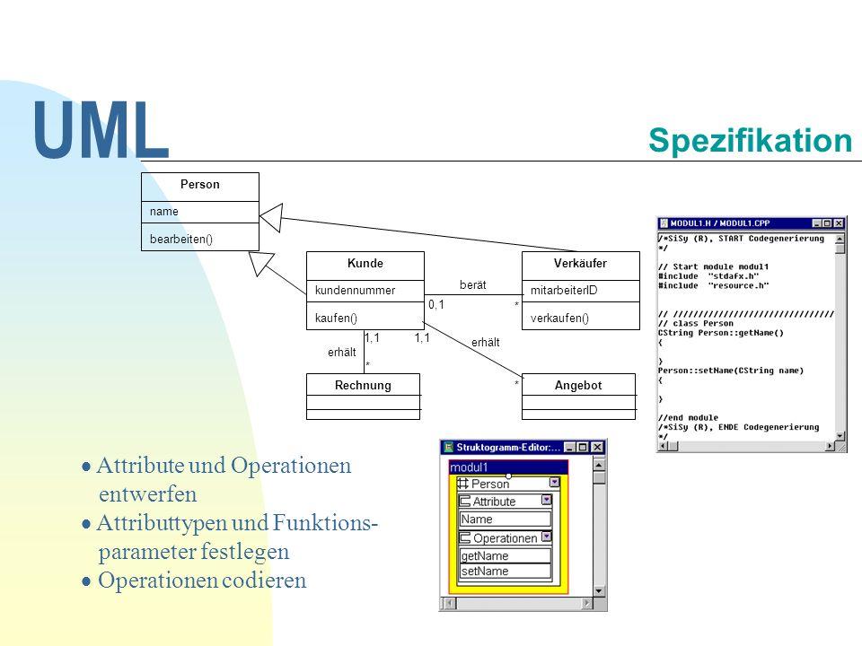 UML Spezifikation Attribute und Operationen entwerfen