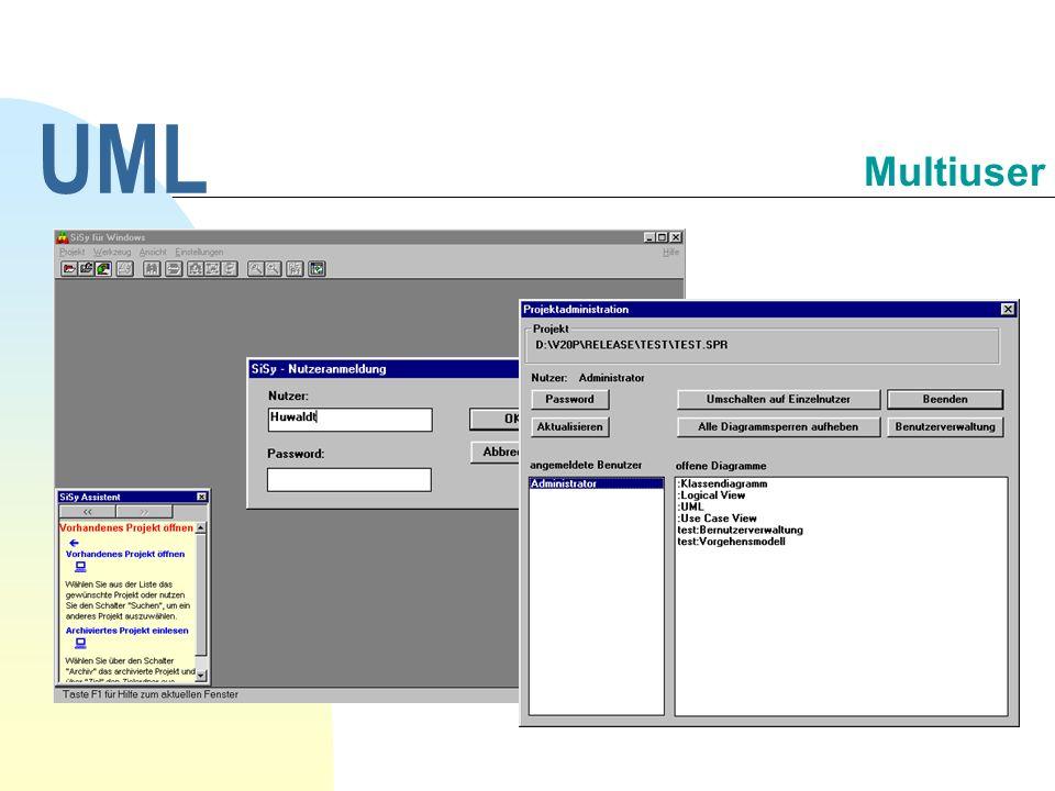 UML 30.09.1998 Multiuser UML Workshop, Dipl.-Ing. Päd. A. Huwaldt
