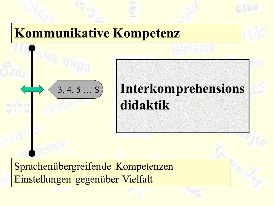 Kommunikative Kompetenz