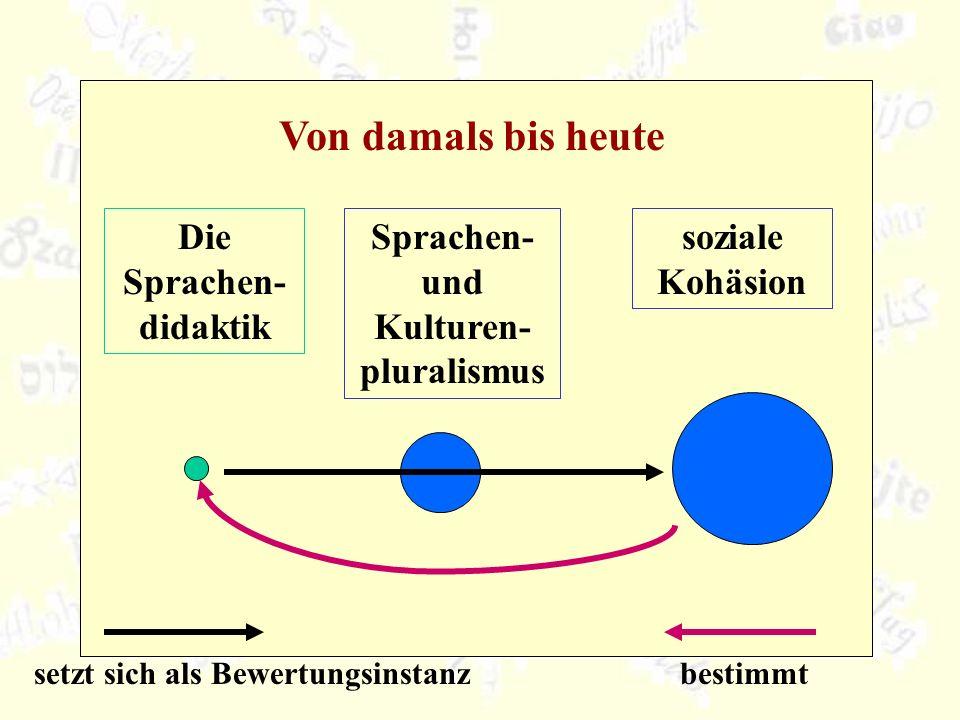 Die Sprachen-didaktik Sprachen- und Kulturen- pluralismus
