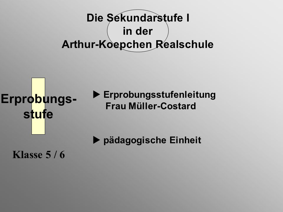 Arthur-Koepchen Realschule