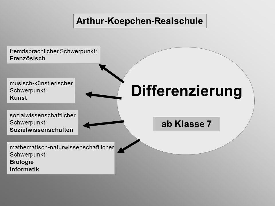 Differenzierung Arthur-Koepchen-Realschule ab Klasse 7