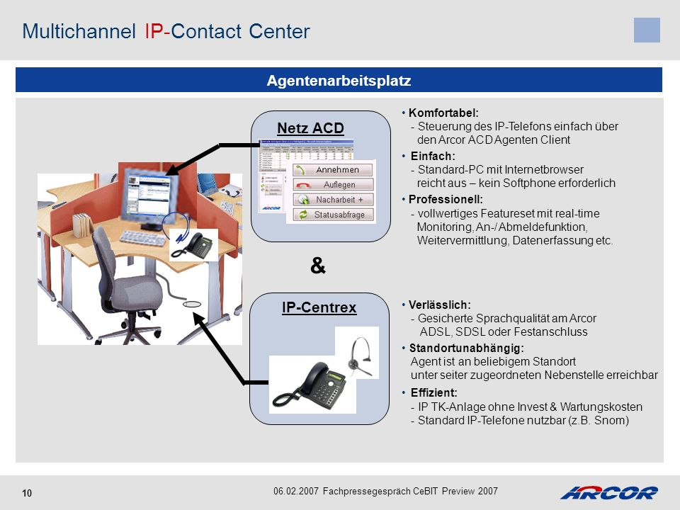 Professioneller Service durch Multichannel IP-Contact Center