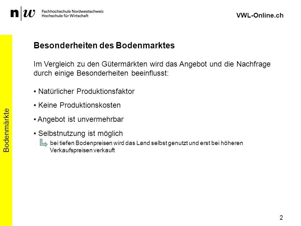 VWL-Online.ch Besonderheiten des Bodenmarktes