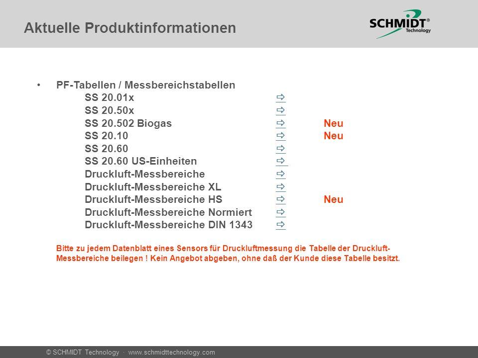 Aktuelle Produktinformationen